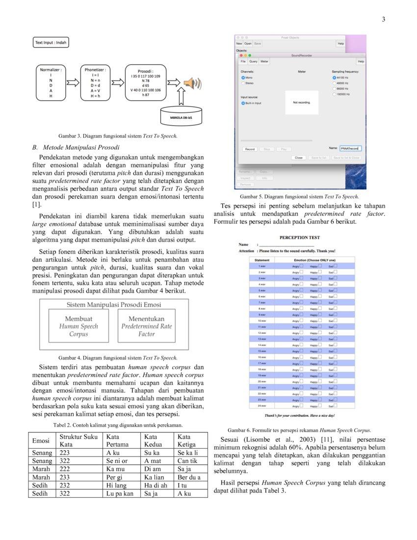Penambahan emosi menggunakan metode manipulasi prosodi untuk sistem article preview ccuart Image collections