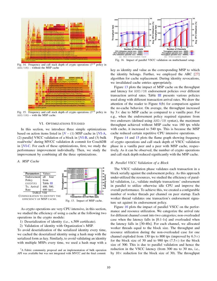 Performance Benchmarking and Optimizing Hyperledger Fabric