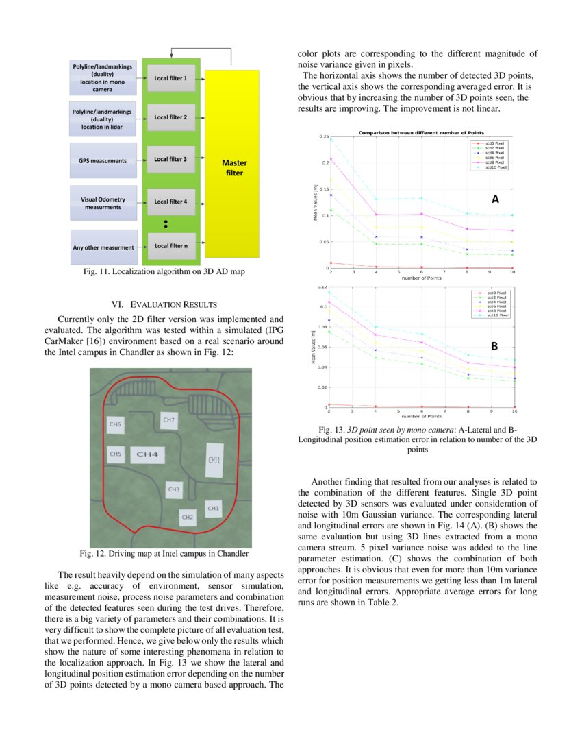 Precise localization relative to 3D Automated Driving map ... on