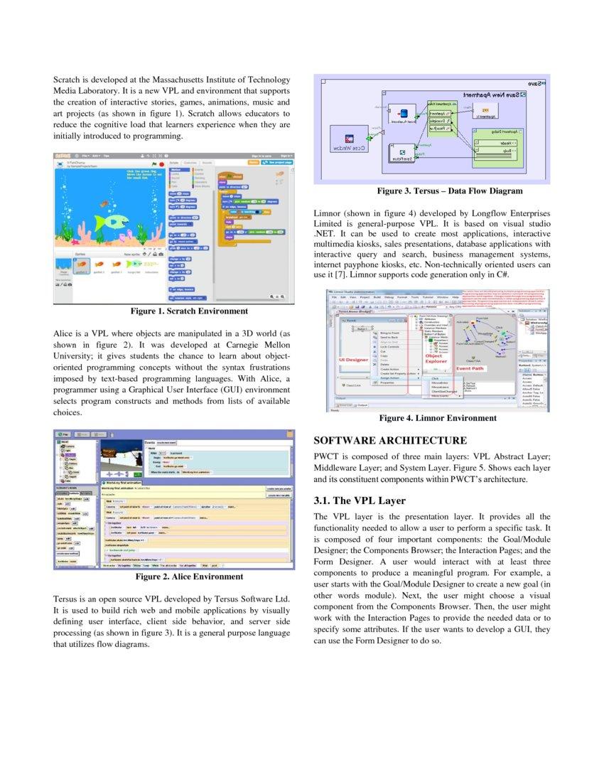 PWCT: Visual Language for IoT and Cloud Computing