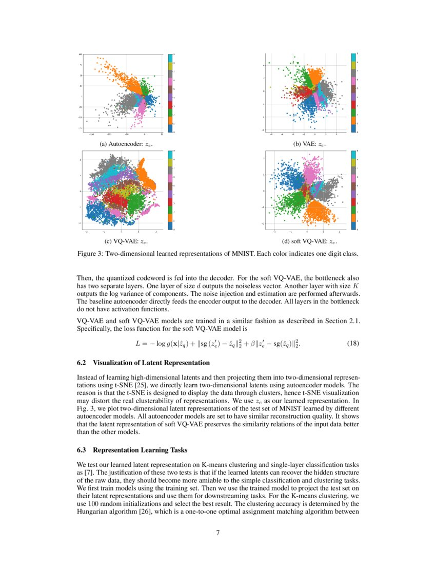 Quantization-Based Regularization for Autoencoders | DeepAI