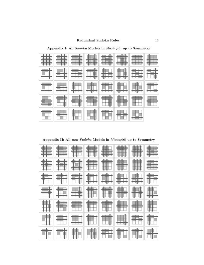 Redundant Sudoku Rules   DeepAI