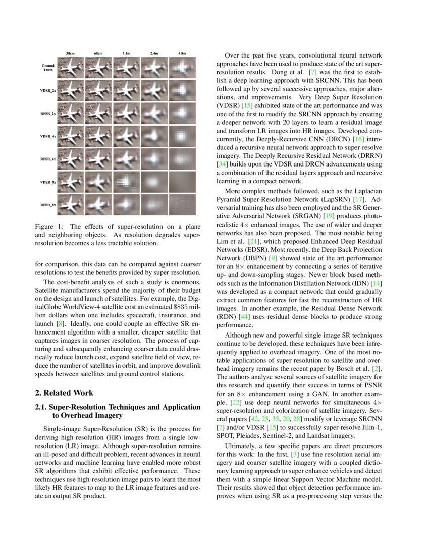 The Effects of Super-Resolution on Object Detection