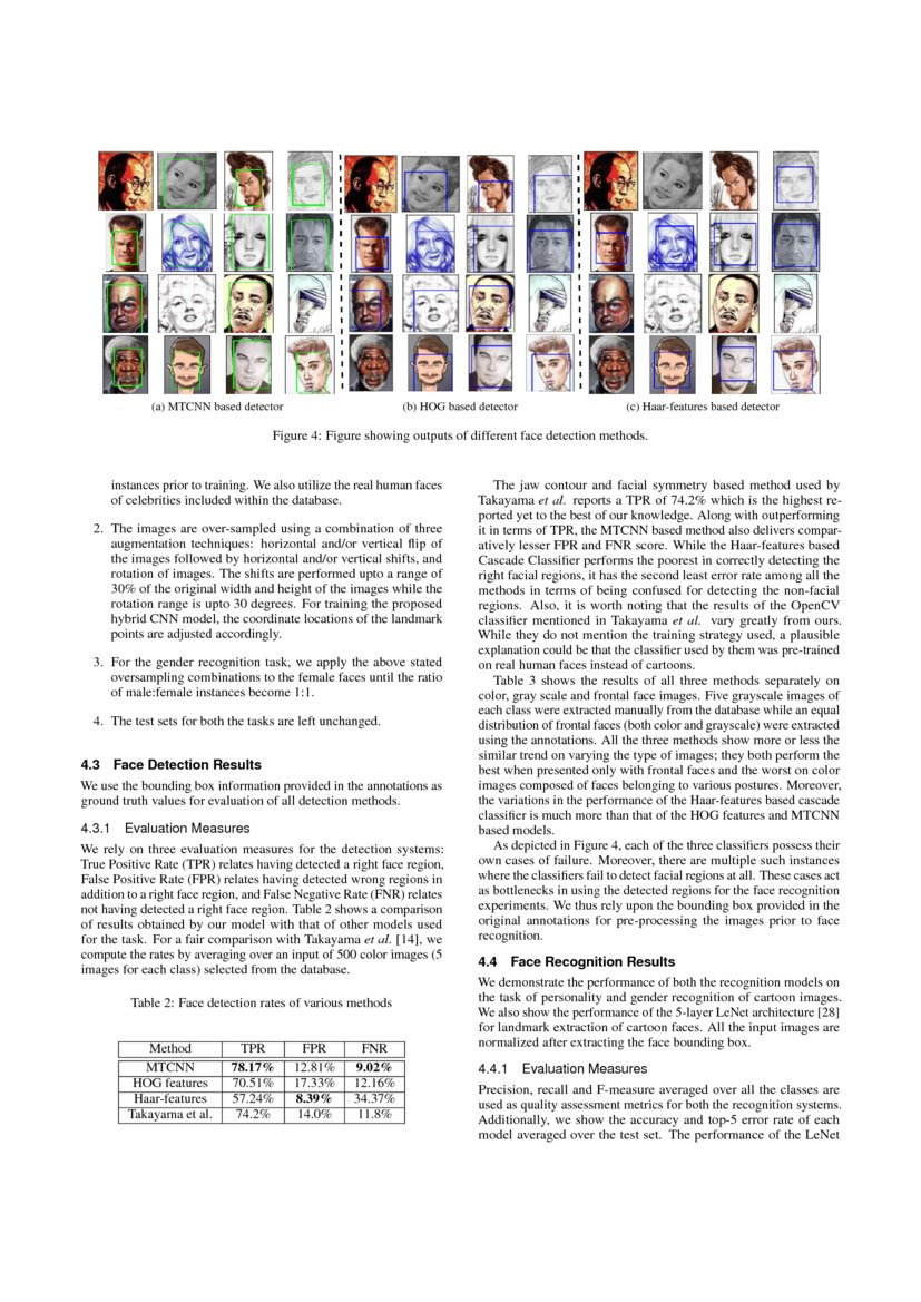 Towards Improved Cartoon Face Detection and Recognition Systems | DeepAI